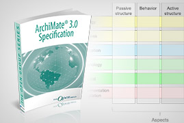 ArchiMate 3 Certification Training
